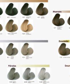 Tabela de Cores I - S I C Colors
